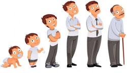 معلومات عامة حاسبة العمر
